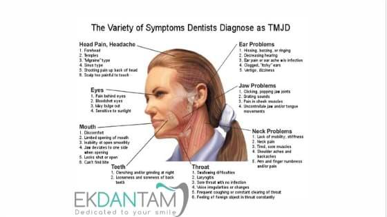 tmj tmd temporomandibular joint disorders symptoms and